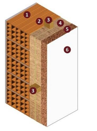 Stratigrafie con Tecnolana Brebey: tutte le soluzioni per isolare la tua casa – Cappotto esterno su muratura in monoblocco (I)